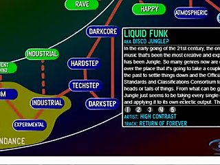 History of jungle/drum and bass music